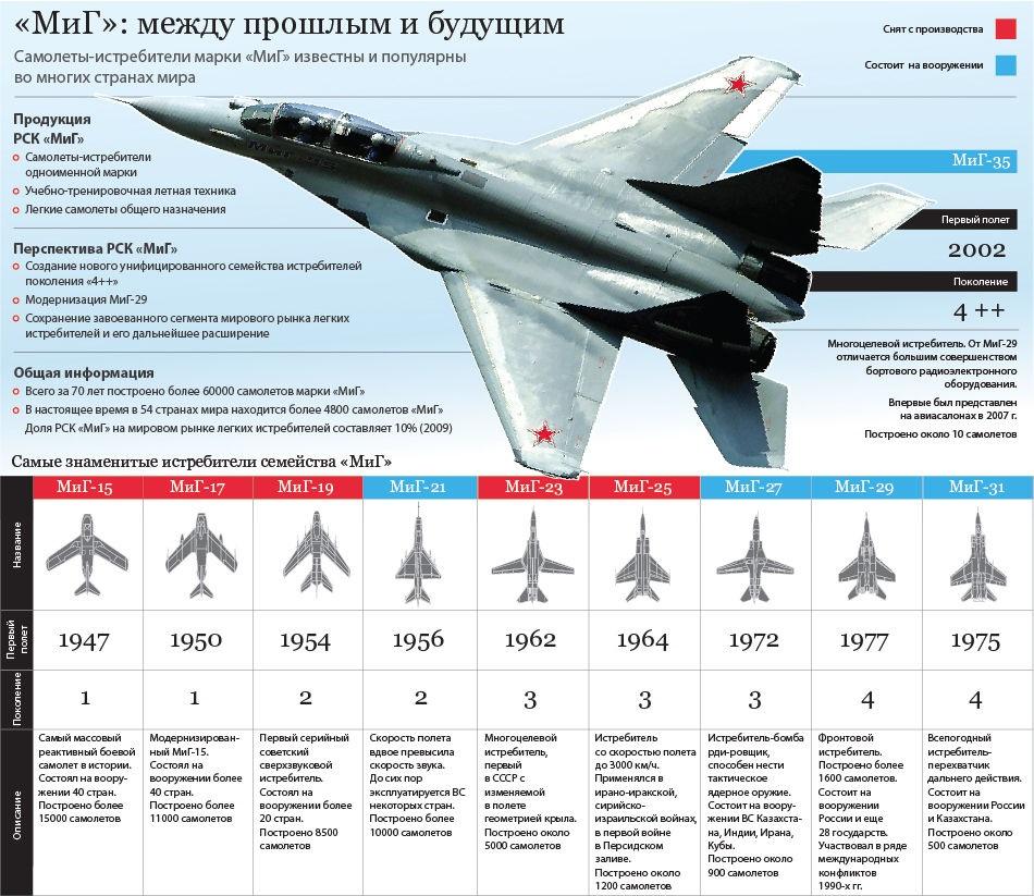 history-planes-infografica.jpg